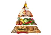 Una Dieta Personalizzata